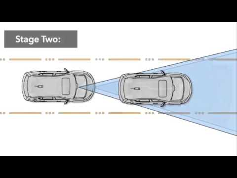 Collision Mitigation Braking System™ (CMBS™)