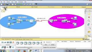 Routage Dynamique EIGRP en IPV6 (Darija)