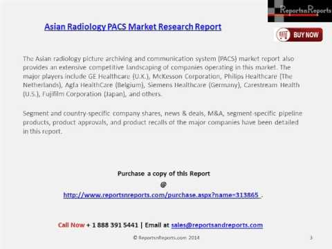 Radiology PACS Market in Asia Trends & Growth to 2018