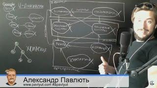 БИЗНЕС И ИНТЕРНЕТ 57. Системное мышление и системный подход к бизнесу