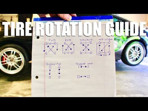 How to PROPERLY Rotate Your Tires