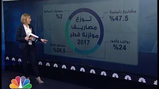 موازنة قطر 2017 .. توازن رغم الضغوط