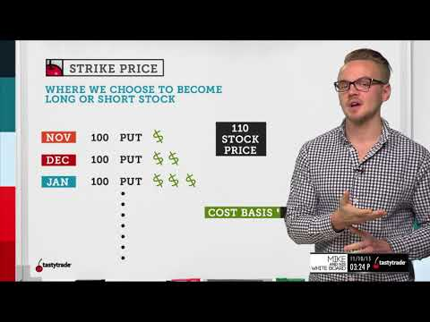 Strike Price | Options Trading Concepts