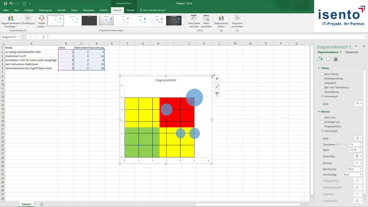 Wie erstelle ich eine 4-Felder-Matrix in Excel? - YouTube