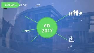 Ça s'est passé en 2017 au Poiré-sur-Vie !