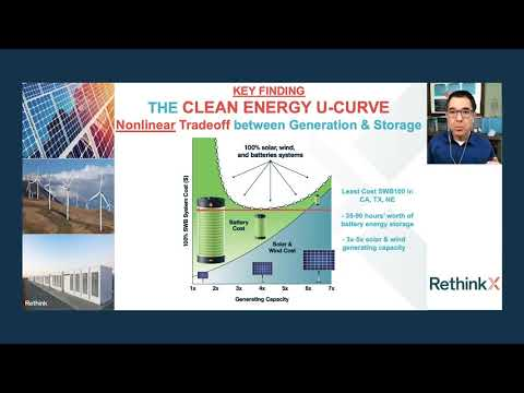 Rethinking Energy -- 100% Solar, Wind and Batteries Is Just The Beginning