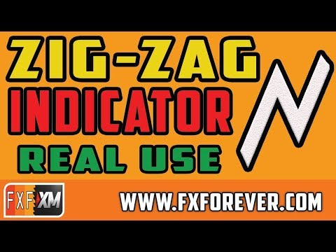 Zigzag Indicator | Trading With The ZigZag Indicator