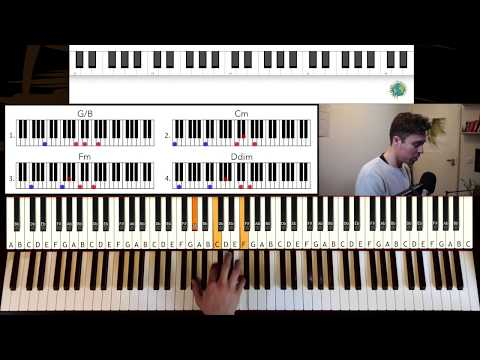 "How to Play ""This Love"" by Maroon 5"