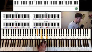 "How to Play ""This Love"" by Maroon 5 - Piano Tutorial by Coen Modder, Piano Couture/Lingo"