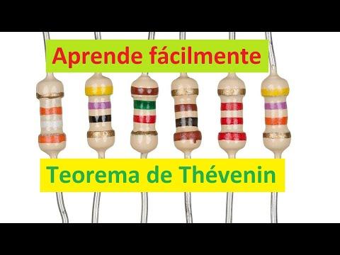 ¿Qué es el teorema de Thévenin?