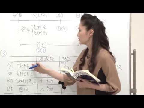 【CFO協会】FASS模擬講義・資産1 問題番号3