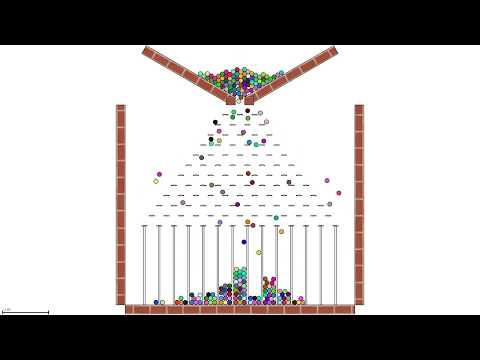 Normal Distribution Demonstration (Bean Machine script for Physion)