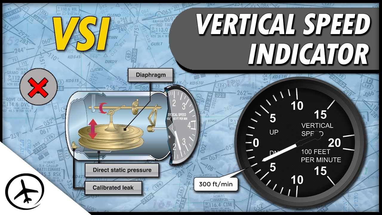 Download The Vertical Speed Indicator (VSI)