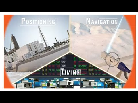 Resilient PNT - Countering GPS Jamming, Spoofing and