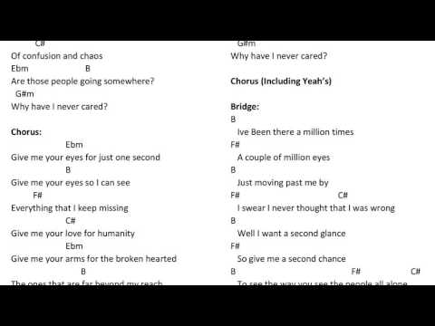 Give Me Your Eyes Ukulele Chords By Brandon Heath Worship Chords