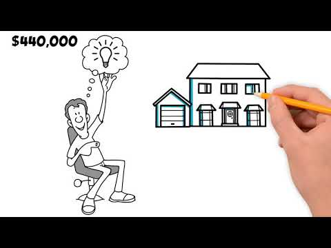 Buying An Investment Property With Equity From Your Home