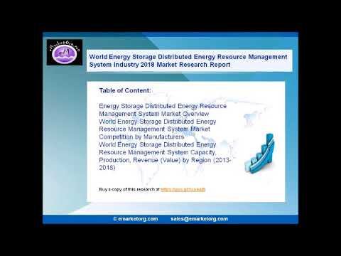 World Energy Storage Distributed Energy Resource Management System Market Research Report 2018