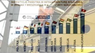 10.10.2011 KOLEJWIZJA -- LUBUSKIE. INWESTYCJE W SZYNY. AUSTRIA. BERLIŃSKIE LOTNISKA