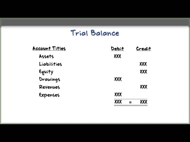 How to Prepare a Trial Balance Accounting Principles