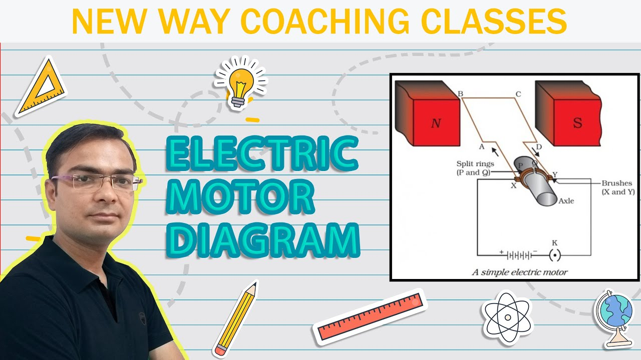 Easiest Way To Draw Electric Motor Youtube