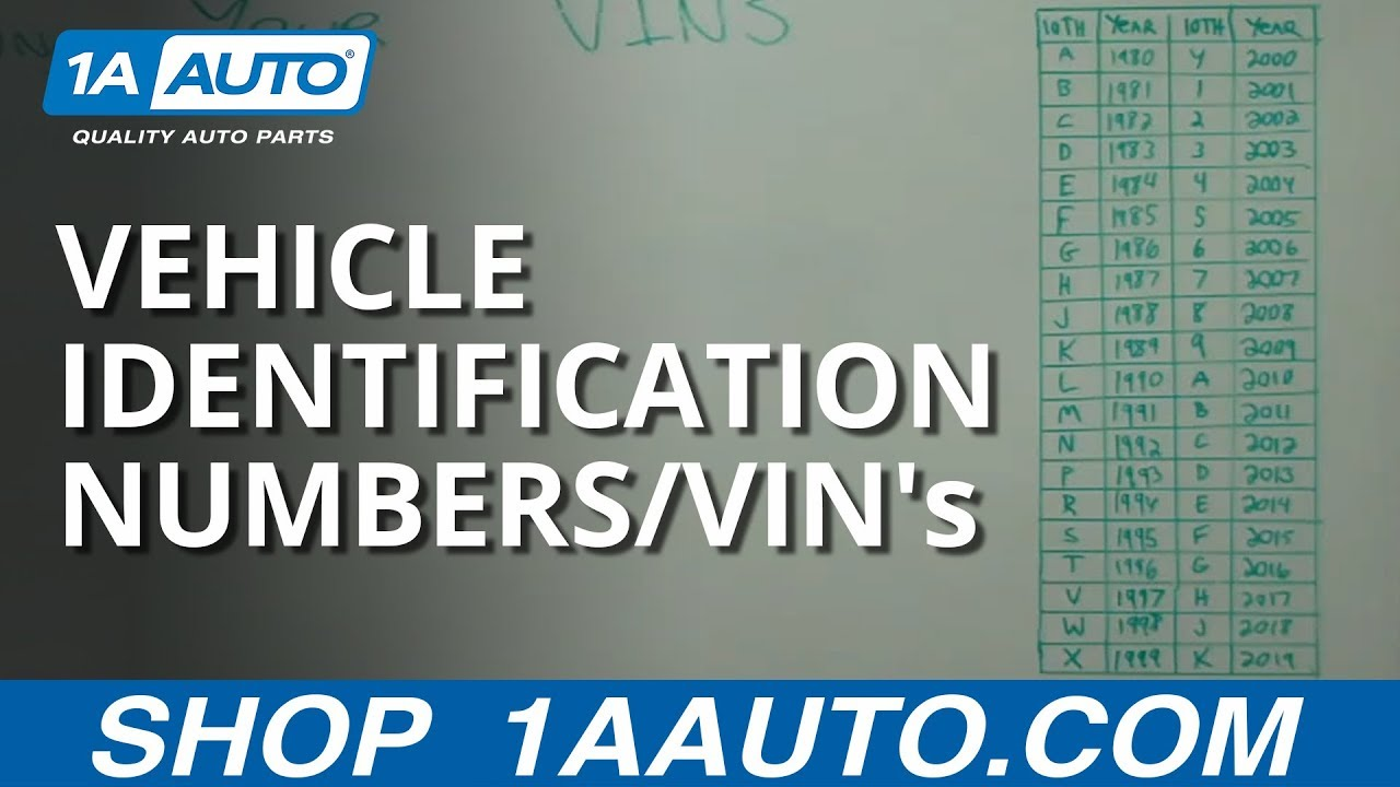 VIN Number Decoding | 1A Auto