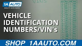Decoding and Understanding Vehicle Identification Numbers / VIN