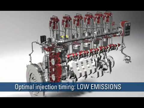 Cat® Common Rail for Marine Engines  YouTube