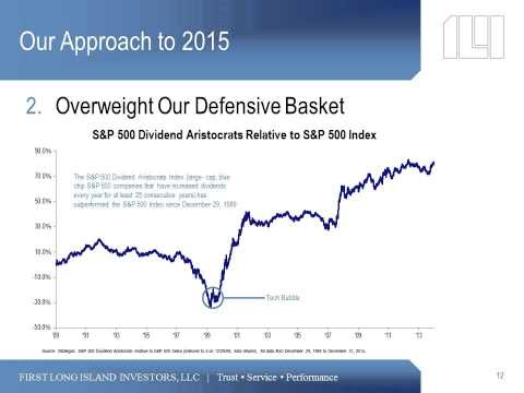 Web Seminar:  2015 Investment Outlook: The Longer-Term Investor