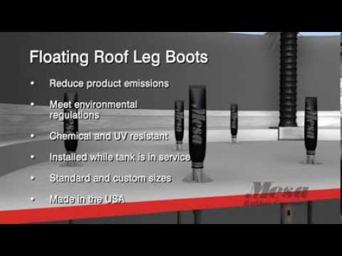 Roof Support Leg Boots Socks Emission Controls For