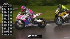Imatranajo 2019 IRRC Superbike Race 1