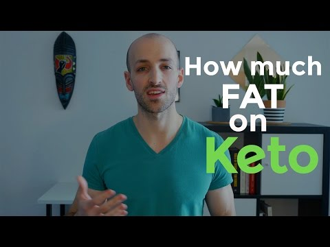 How much FAT to eat on Keto (to lose weight) | Weight Loss on the Ketogenic Diet