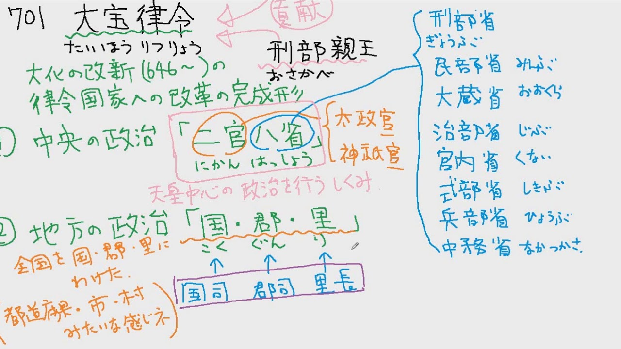 日本の歴史】 697 文武天皇の政治と大宝律令(数学おじさん @oj3_math ...