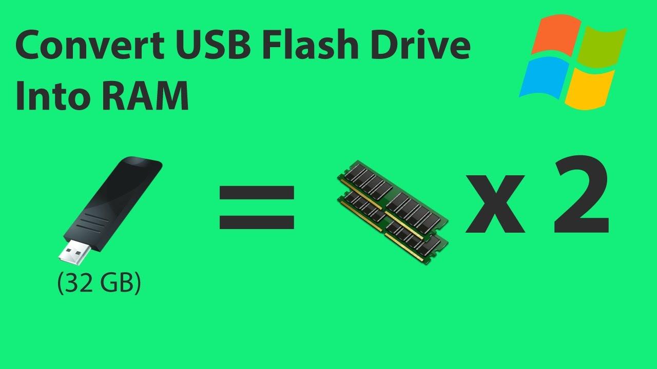 Use Pendrive As RAM: Boost your PC with pen drive Virtual RAM (Windows 10 Win 7 & Win 8 ) 2