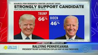 CBS News finds out why voters are so enthusiastic to vote for President Trump.