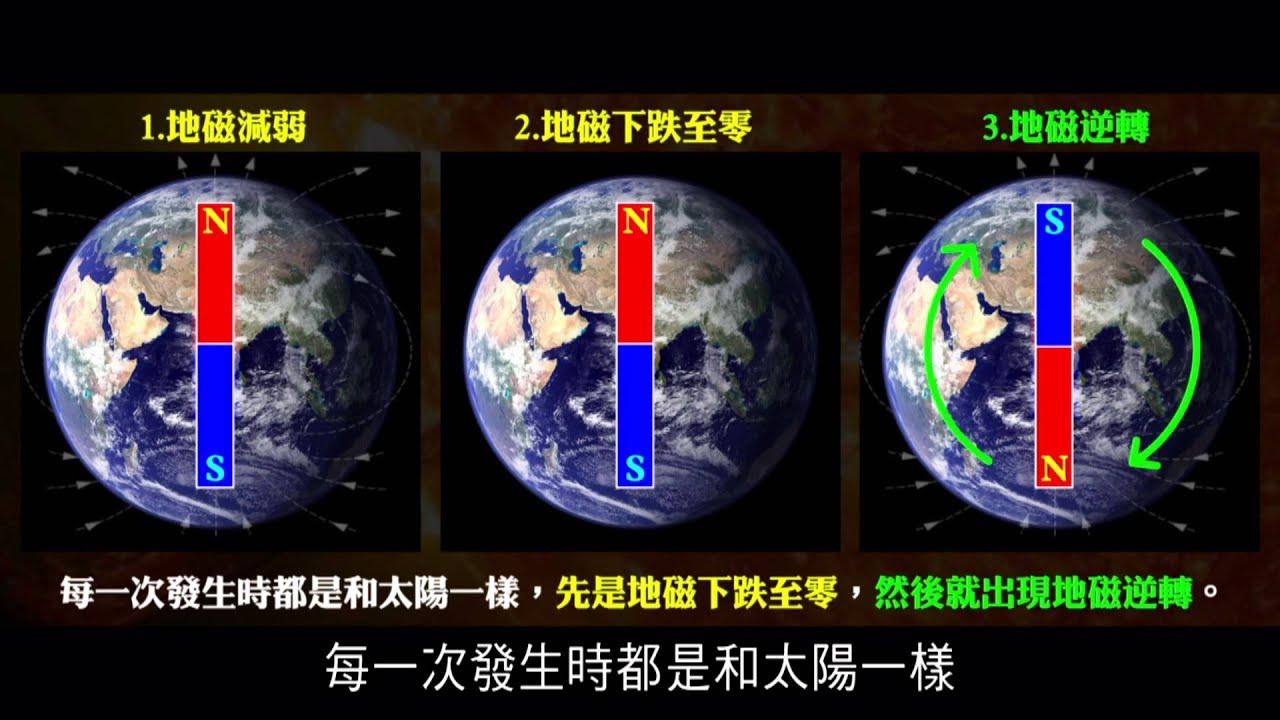 2012榮耀盼望 Vol.225 太陽最近一次的地磁逆轉 - YouTube