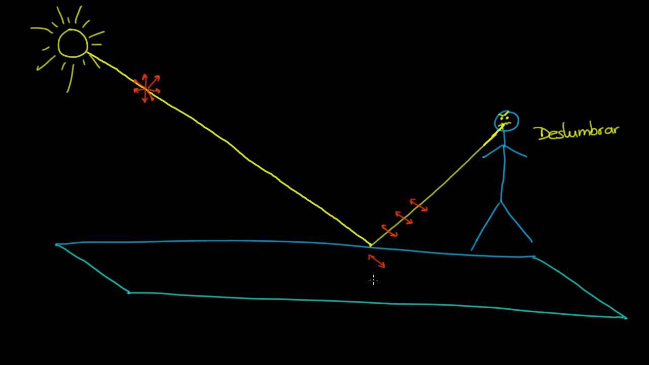 00445cd42f Polarización de la Luz - Física de nivel básico, nada complejo..