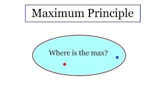 Maximum Principle