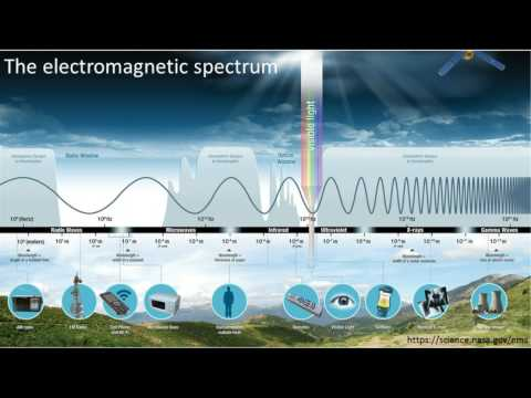 Fundamentals of Spectroscopy and Imaging Spectrometers - Web