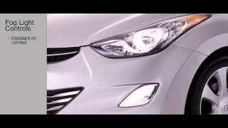 Hyundai Elantra Headlight Controls