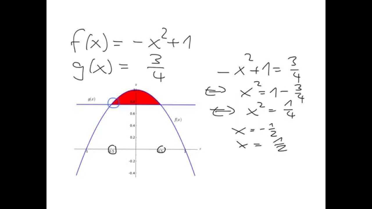 fläche zwischen den graphen von zwei funktionen - youtube