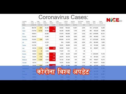 Corona Virus Pandemic new Update | NICE Samachar | नाइस समाचार | NICE News | NICE TV HD
