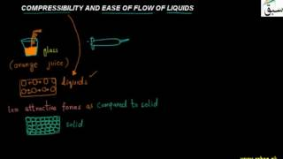 compressibility and ease of flow of liquids
