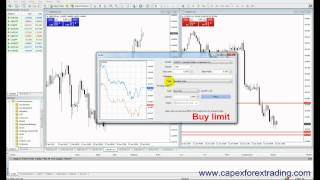 2.4 Market order, buy limit, sell limit, buy stop, sell stop, stop loss and profit targets