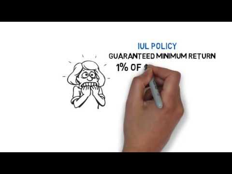 IUL Policy Loans Provide Liquidity - YouTube
