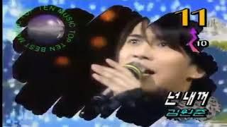 95년 12월 1주 가요톱10 순위 thumbnail