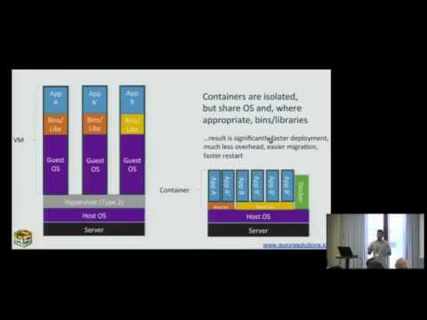 Ship Python Apps with Docker! - PyCon SE 2015