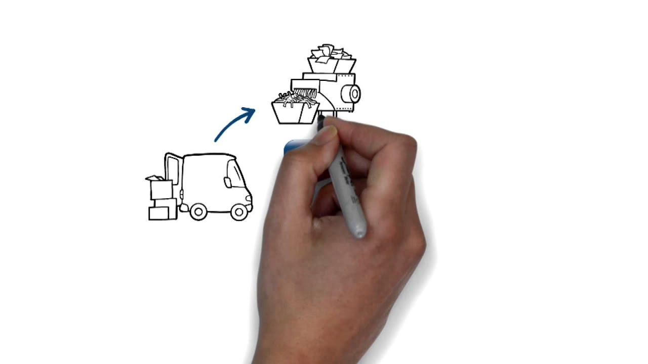 Banner - Creative Whiteboard Animation