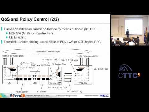 3GPP LTE Evolved Packet System & Application to Femtos