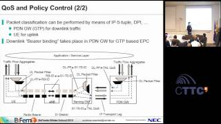 3GPP LTE Evolved Packet System & Application to Femtos