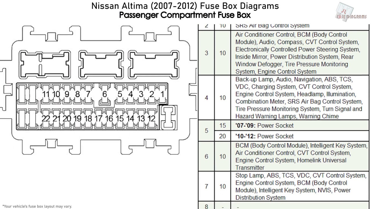 nissan altima (2007-2012) fuse box diagrams - youtube  youtube